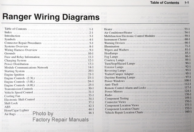 2002 ford ranger electrical wiring diagrams original factory manual 2002 ford ranger ignition wiring diagram at Ford Ranger 2002 Wiring Diagram