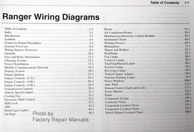 2002 ford ranger electrical wiring diagrams original factory manual rh factoryrepairmanuals com wiring diagram for 2004 ford ranger fuse box 2002 Ford Ranger Body Diagram