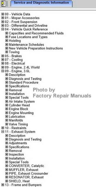 2013 chrysler 200, dodge avenger factory service manual cd rom 2014 chrysler 200 fuse box diagram 2013 service information manual cd chrysler 200 dodge avenger table of contents 1