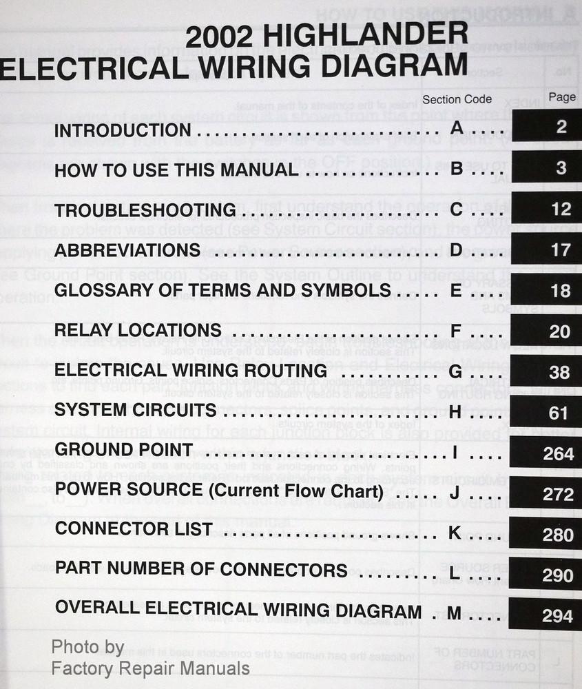 2002 Toyota Highlander Wiring Diagrams Worksheet And Diagram 2003 Fuse Electrical Original Factory Rh Factoryrepairmanuals Com Stereo