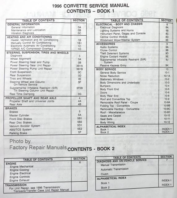 1996 Chevrolet Corvette Service Manuals Table of Contents