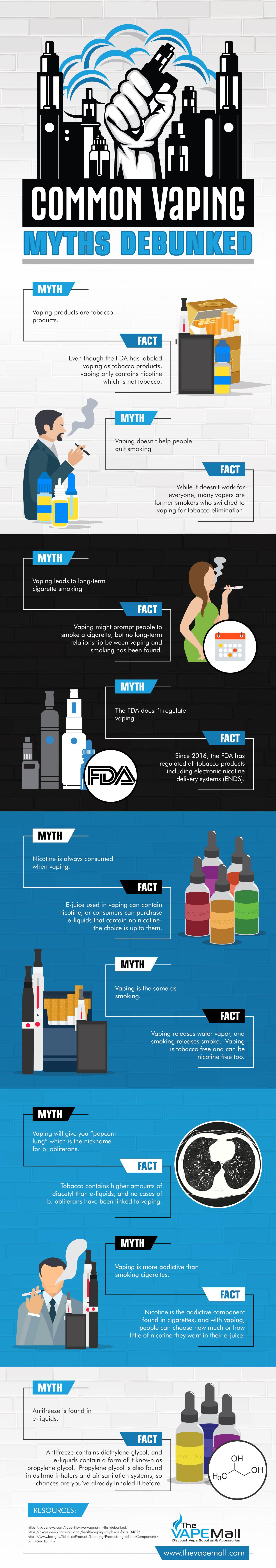 common-vaping-myths-debunked.jpg