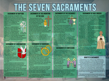 The Seven Sacraments Explained Poster