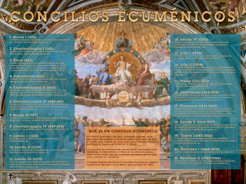Spanish The Ecumenical Councils Explained Poster
