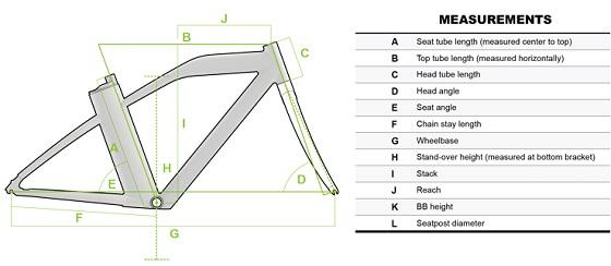 geometry-chart.jpg
