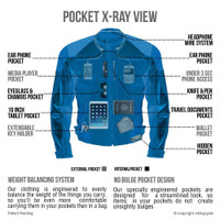 VikingCycle Asger Motorcycle Jacket for Men X-Ray View 1