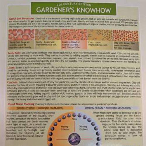 Gardener's Knowhow Chart
