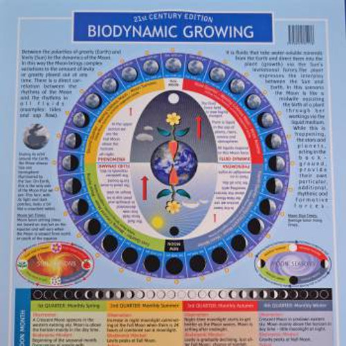 Biodynamic Growing Chart