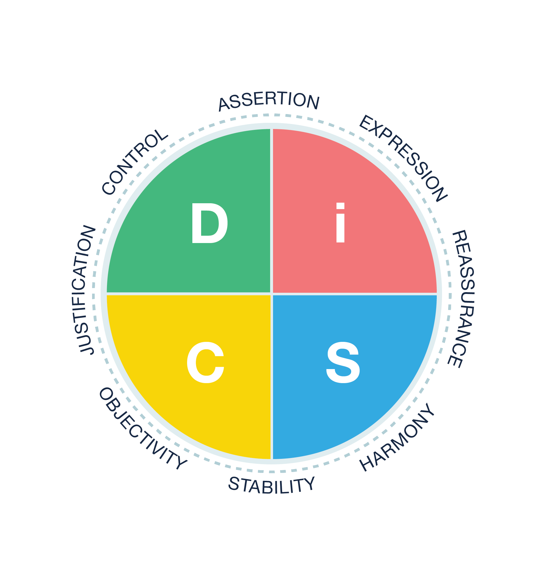 disc-map.png