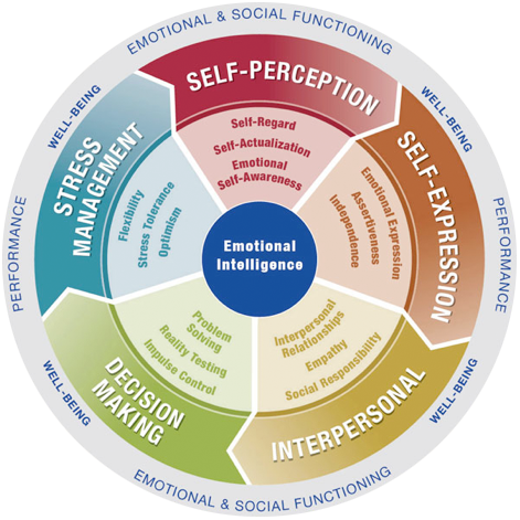 eqmodel-and-benefits-001-new.png