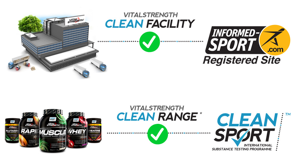Clean Sport Supplement Facility