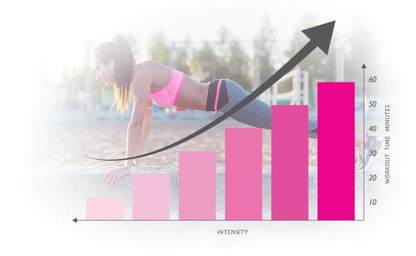 workout-intensity.jpg