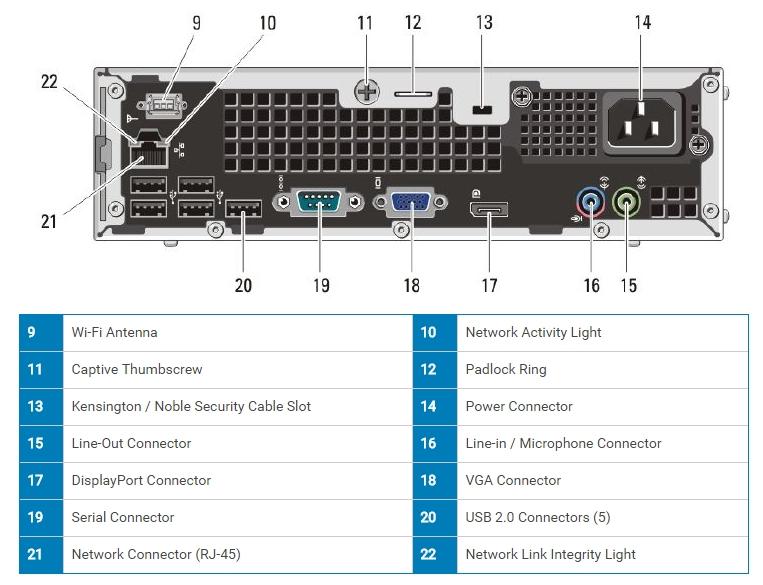 Dorable Dell Computer Wiring Diagram Adornment - Schematic Diagram ...
