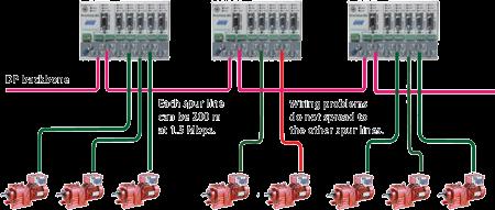 profihub-b5-structure-450.png  sc 1 st  VIPA USA : profibus wiring - yogabreezes.com