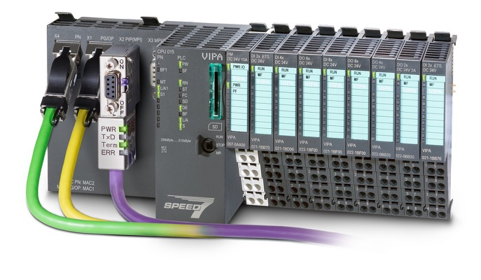 SLIO CPU