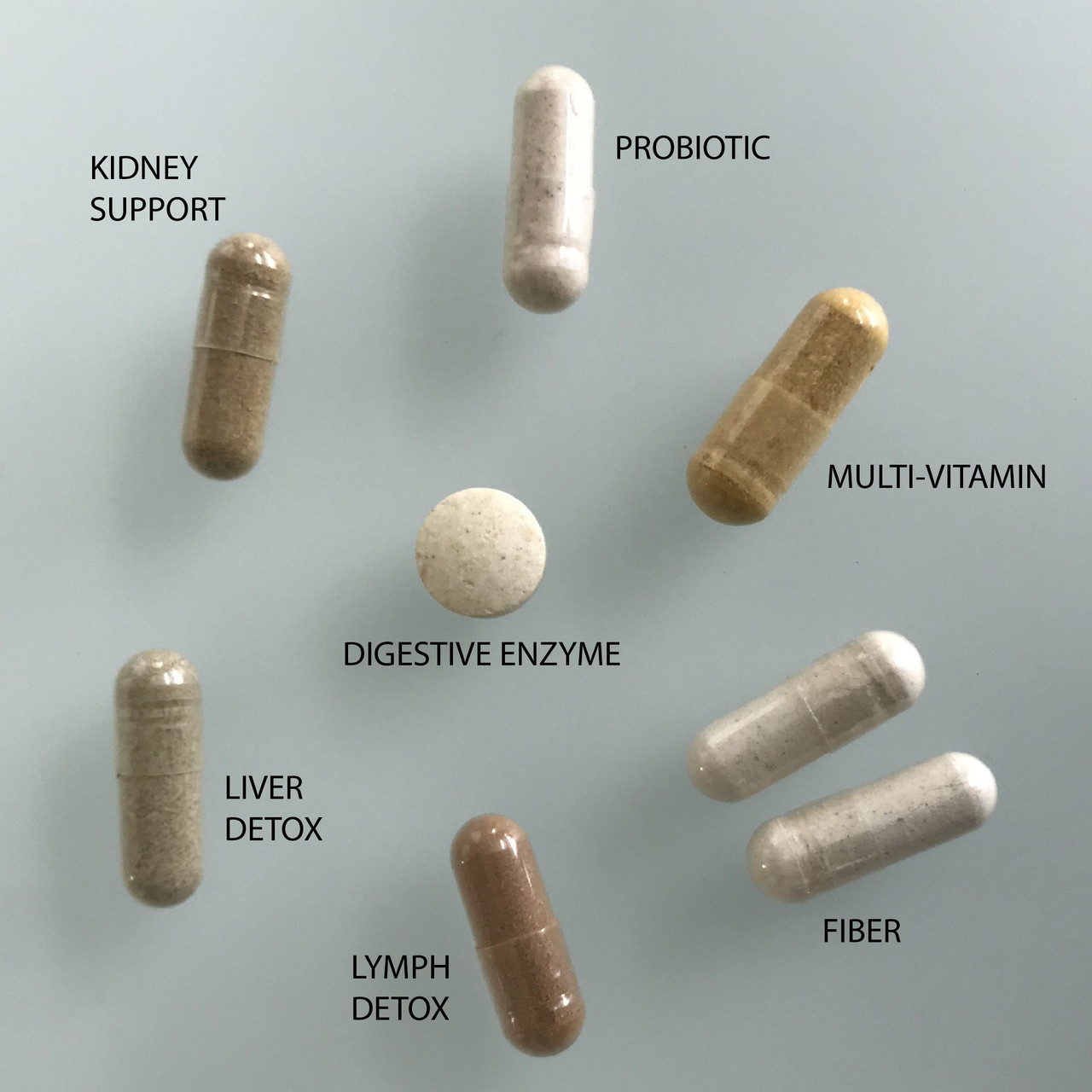 Clearing and Support Packs - Each pill identified