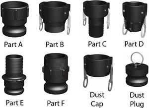 1 1/2 in. Easy Seal Polypropylene Camlock Couplings