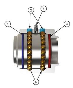 Dixon O-Ring Aluminum Swivel Rebuild Kits