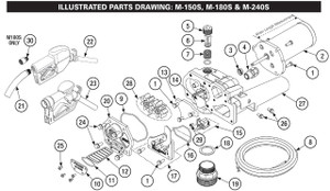 GPI M150 & M180 Series Replacement Parts