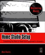 Home Studio Setup - Everything You Need to Know from Equipment