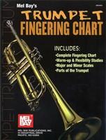Mel Bay's Trumpet Fingering Chart