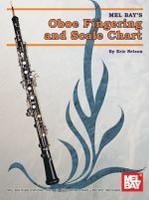 Oboe Fingering & Scale Chart