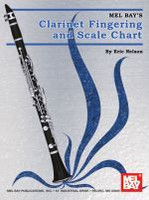 Clarinet Fingering & Scale Chart