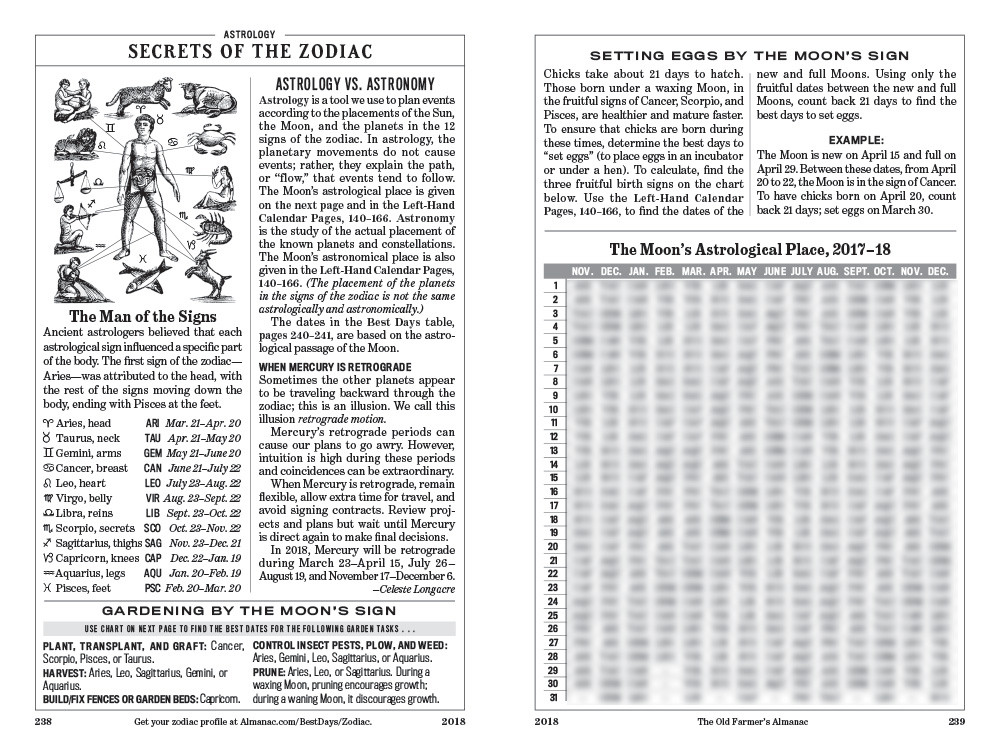 Secrets of the 2018 Zodiac - Old Farmer's Almanac
