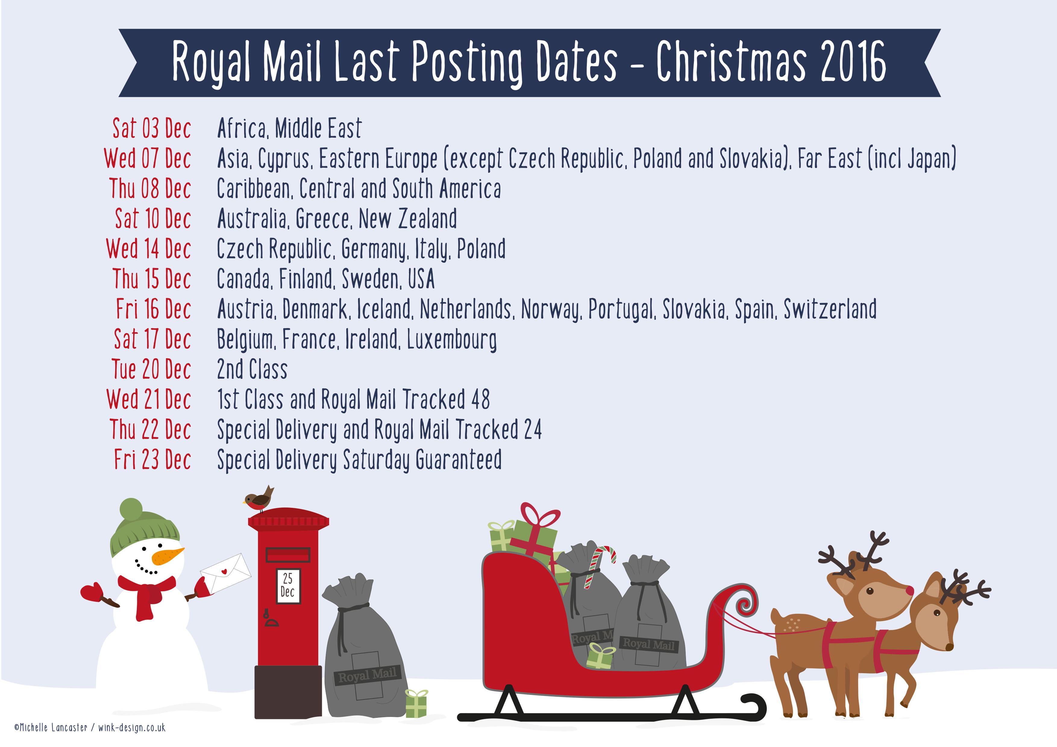 royal mail xmas bonus 2018