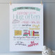 Personalised Family Rules Print - unmounted
