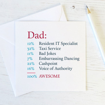 100 Percent Awesome Dad - Funny Father's Day or Birthday Card