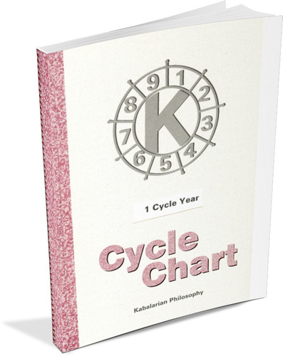 Cycle Chart - Half Year - July to December - PDF Format