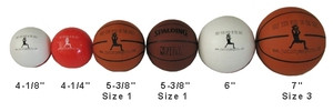Basketball Sizes Scale