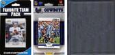 NFL Dallas Cowboys Licensed 2012 Score Team Set and Favorite Player Trading Card Pack Plus Storage Album
