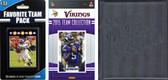 NFL Minnesota Vikings Licensed 2015 Score Team Set and Favorite Player Trading Card Pack Plus Storage Album