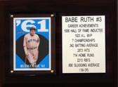 "MLB 6""X8"" Babe Ruth New York Yankees Career Stat Plaque"