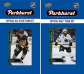 NHL San Jose Sharks 2016 Parkhurst Team Set and All-Star Set