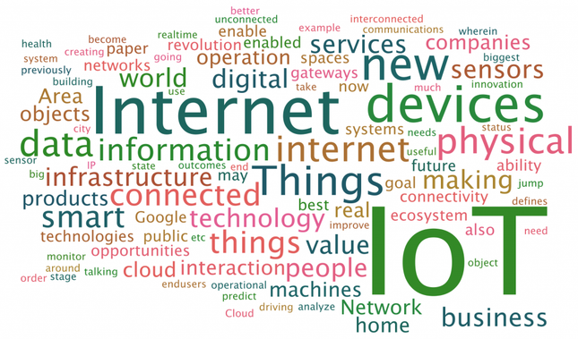 Use Your Words: Navigating the Terminology of IoT