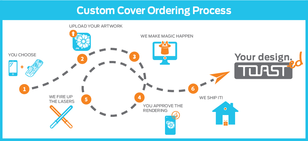 Toast-custom-cover-process.jpg