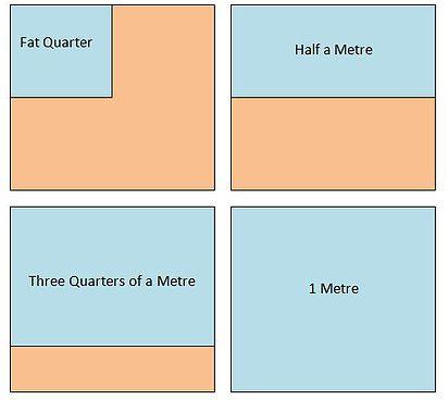 fat-quarter-diagram.jpg