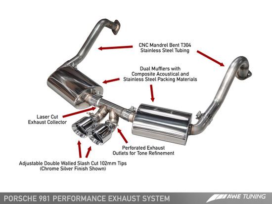 awe tuning porsche 981 cayman s performance exhaust awe tuning rh awe tuning co uk