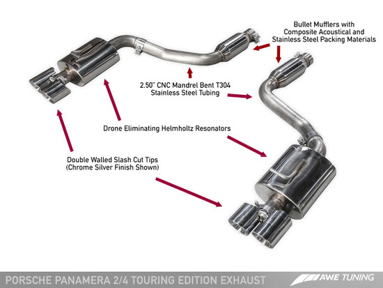 AWE Tuning Porsche Panamera 2/4 Touring Edition Exhaust