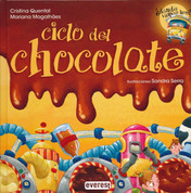 Ciclo del chocolate - Chocolate Cycle