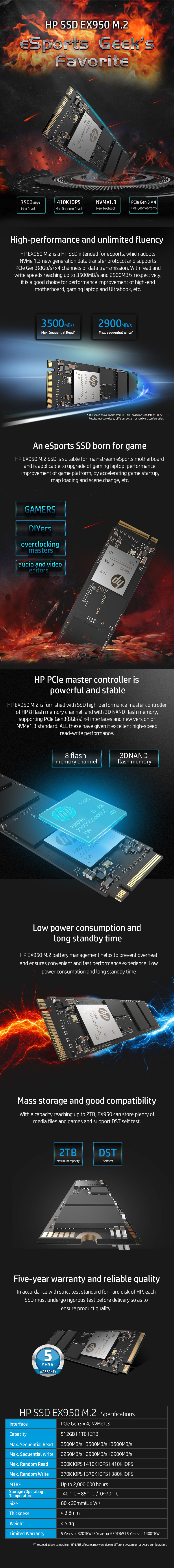HP 5MS24AA#ABC EX950 2TB M 2 2280 PCIe 3 1 x4 NVMe 3D TLC NAND Internal  Solid State Drive (SSD)