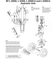 Pallet Jack Parts Manual Pallet Jack Hydraulic Parts