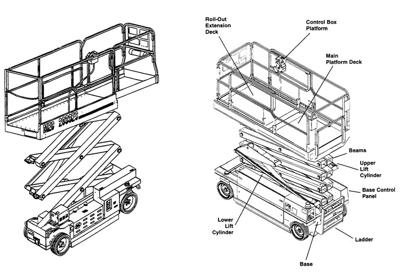 Upright lifts Parts Manual on