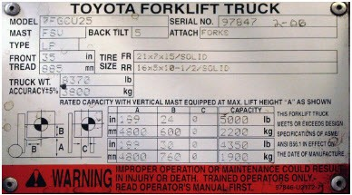 How To Identify Your Forklift Sourcefy