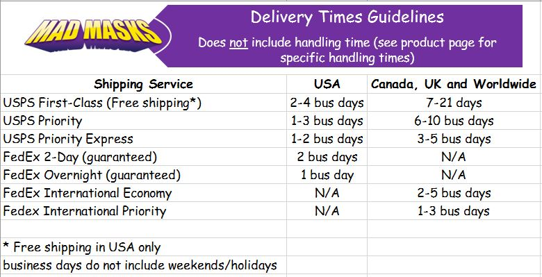 delivery-times.jpg