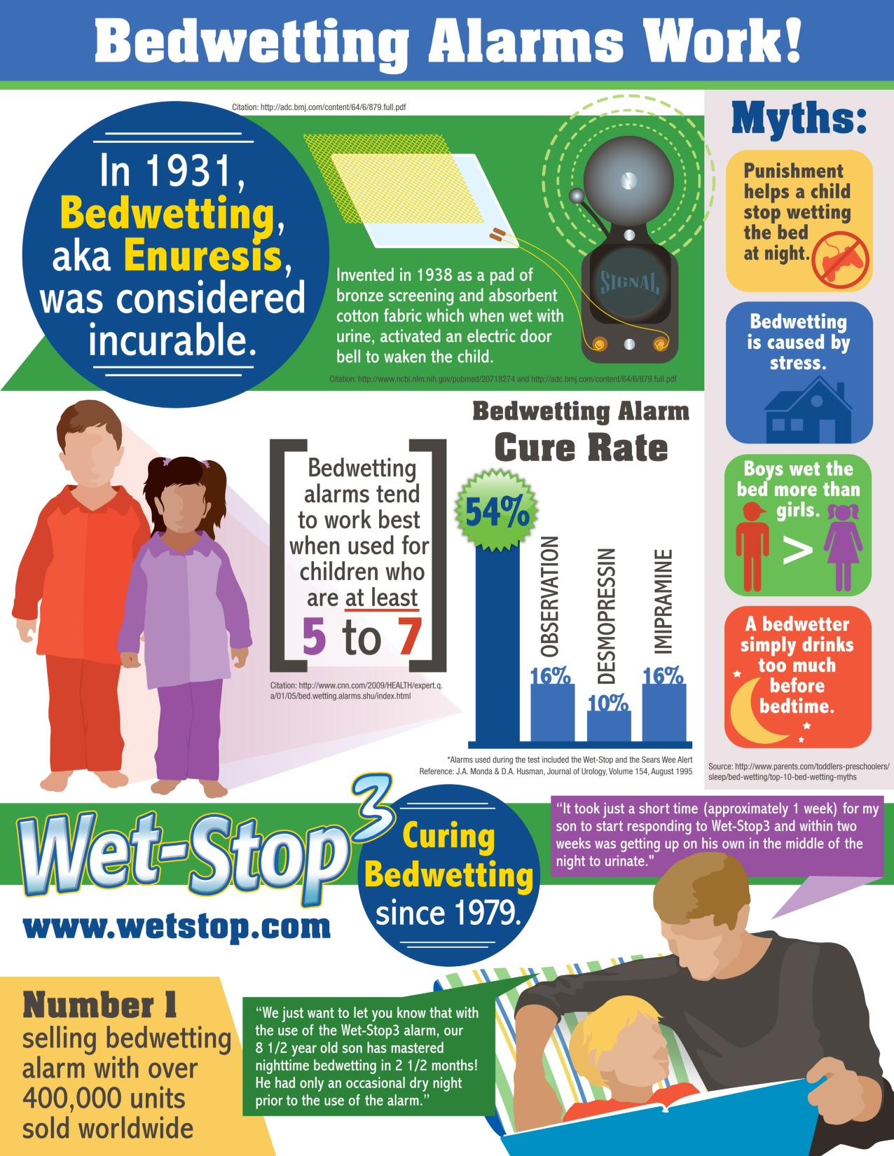 wet-stop3-infographic.jpg