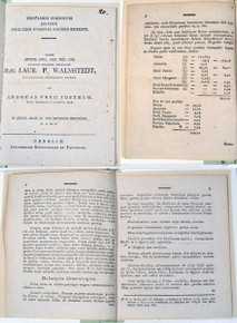 Rare Mineralogy Book: Idstrom, Andreas Fred.,  Walmstedt, Lars P.; Tentamen chemicum sistens analysin fossilis recens reperti....1813